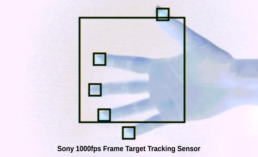 Sony New IMX382 Sensor