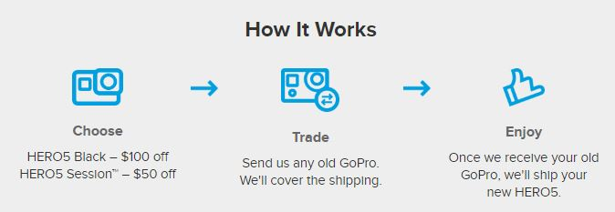 How It works, The GoPro Trade Up Program!