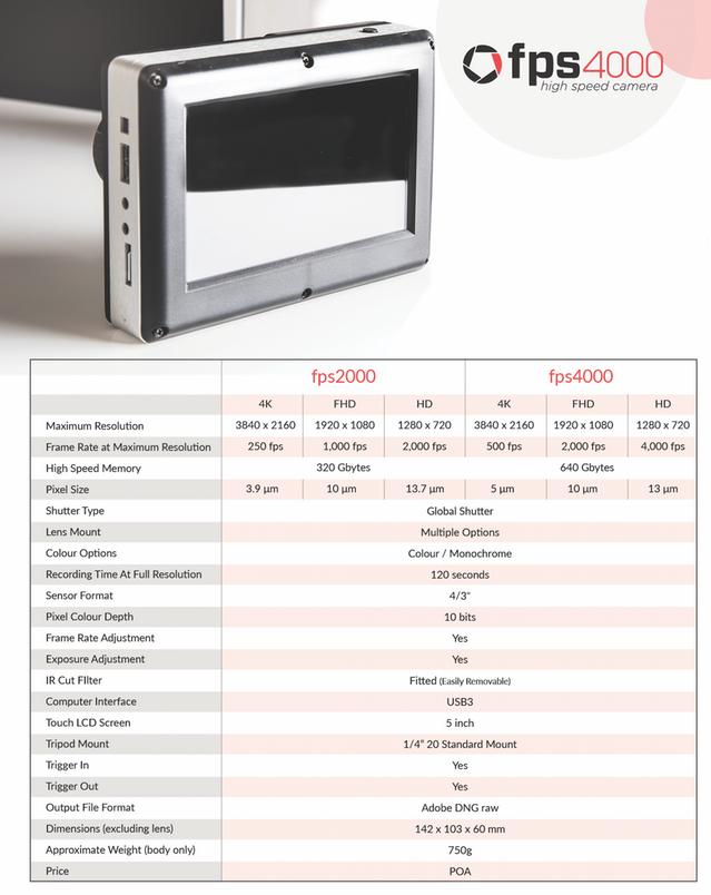 fps2000 & fps4000 Camera line specs, Click for larger!